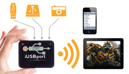 USBデバイスをワイヤレスにしてiPhone/iPadから接続可能にする「iUSBport」