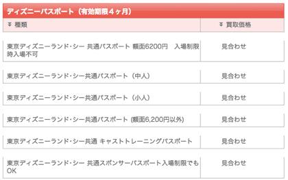 東京ディズニーリゾート「入場ゲート」が仕様変更 → 金券ショップがチケット買取中止へ