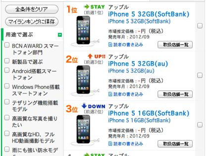 【iPhone 5】BCNランキングで1〜6位を独占