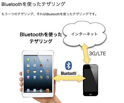 【iPad mini】Bluetoothを使った「iPhone 5」とのテザリングが便利そう!