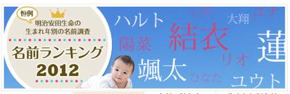 赤ちゃんの名前ランキング2012