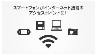 「iPad 4」「iPad mini」で「テザリングオプション」が利用可能に