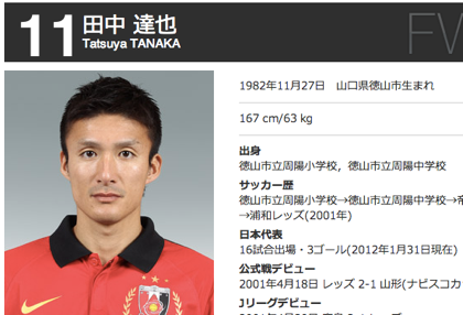 浦和レッズ・田中達也、アルビレックス新潟に完全移籍