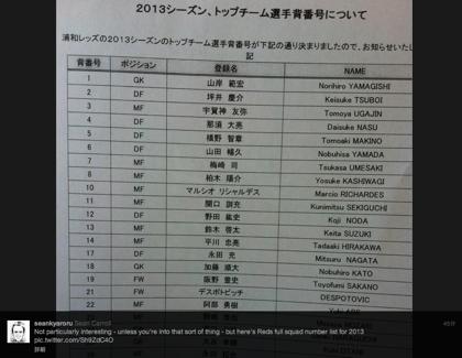 【2013】浦和レッズ、全選手の背番号を発表 → 槙野智章が「5」に