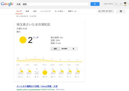 「Google OneBox」天気を検索した際の表示方法が変更に