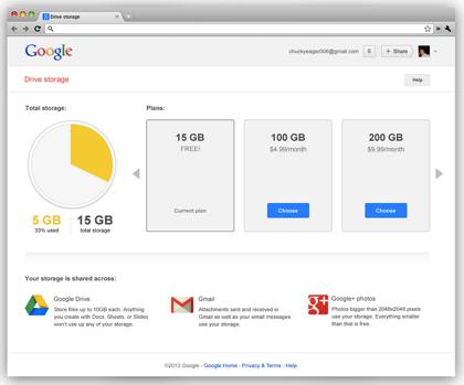 Googleの無料ストレージが15GBに拡大しGmail、Googleドライブ、Google+で共用へ