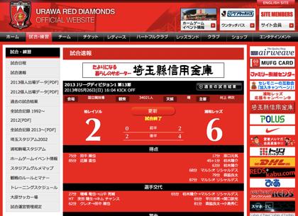 Jリーグ第13節 浦和レッズ v.s. 柏レイソル(2013シーズン)