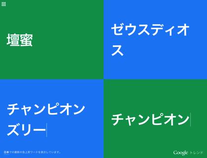 「Googleトレンド」に新機能、急上昇キーワードの全画面表示&カテゴリ別トップチャート
