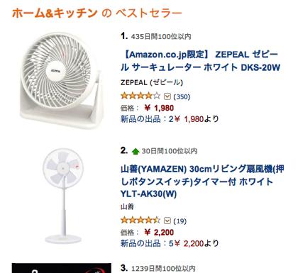 Amazon「ホーム&キッチン」の上位にサーキュレータと扇風機が登場していて夏を感じるなど