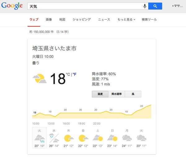 Google検索で利用できる天気、計算機などのガジェット