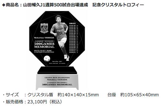 浦和レッズ・山田暢久、J1通算500試合出場を達成!