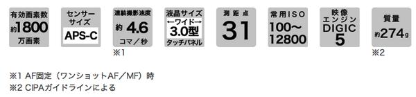 2013 12 05 1014 1