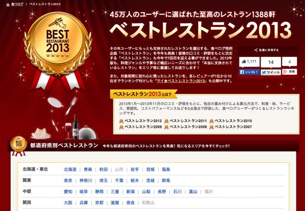 【食べログ】45万ユーザから選ばれた「ベストレストラン2013」を発表