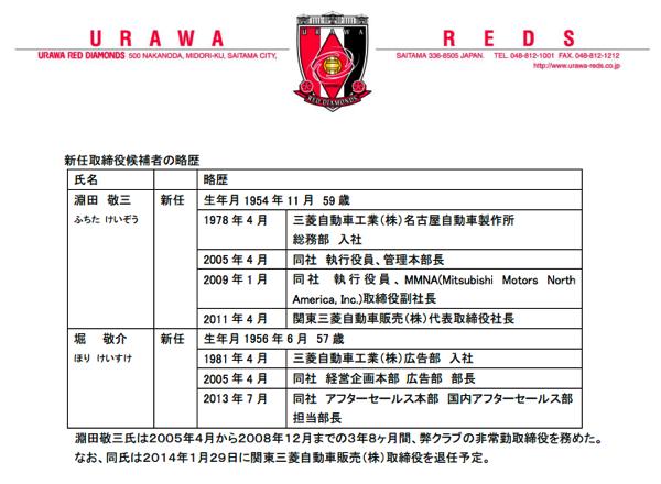浦和レッズ、社長交代の役員人事を発表