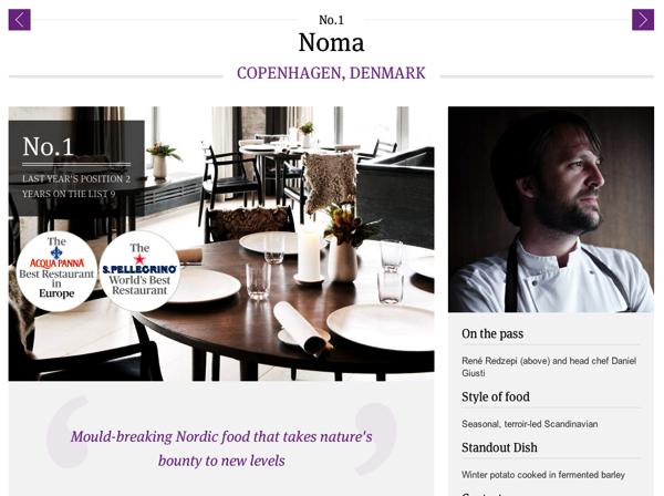 2014年度の世界のベストレストラン1位の「Noma(ノーマ)」東京進出へ