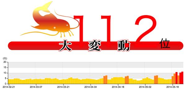Google、検索結果に影響のある「Panda 4.0アップデート」リリース