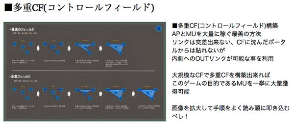 【Ingress】「多重CF」の作り方(構築方法)