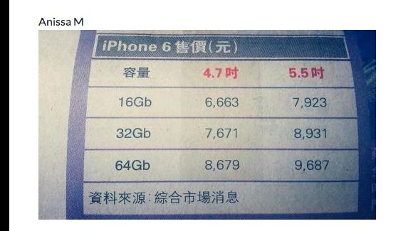 【iPhone 6】価格がリークされる?4.7インチ64GBが8,679香港ドル?