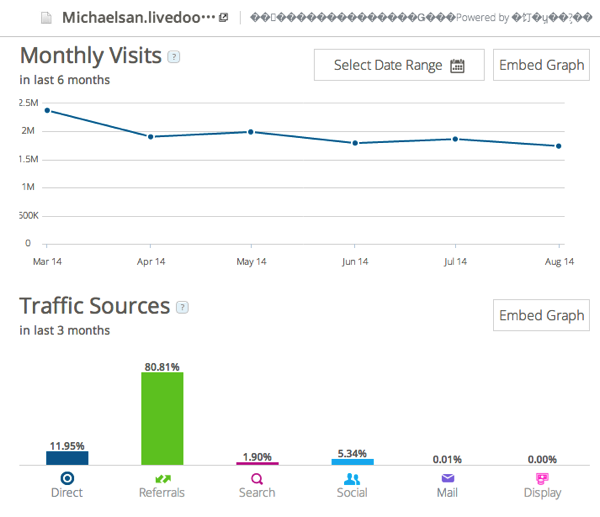 2014 09 09 1134 最近の2chまとめサイトのアクセス数動向