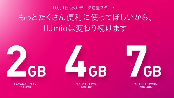 IIJが本気出してキター!「IIJmio」月額2,765円のファミリーシェアプランのバンドルクーポンが3GB→7GBに(1,642円で4GB、972円で2GBなど倍増)