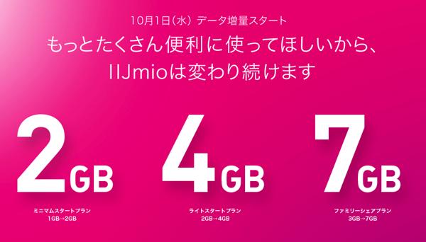 【IIJmio】「iPhone 6/6 Plus」での動作を確認 → テザリングも可能!
