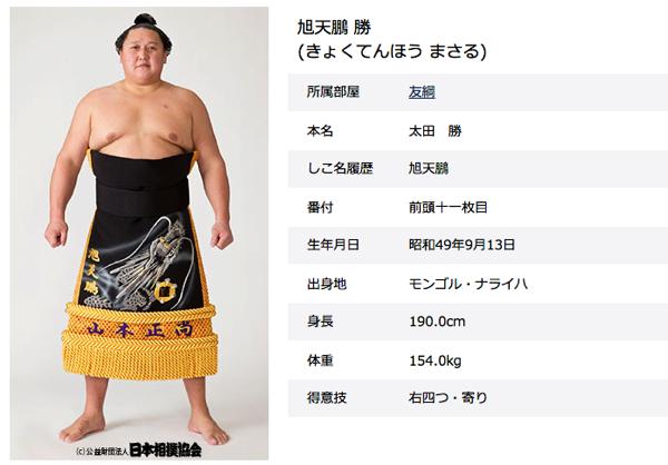 【大相撲】旭天鵬、40歳で勝ち越し → 最高齢記録を更新