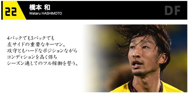 浦和レッズ、柏レイソル・橋本和を完全移籍で獲得