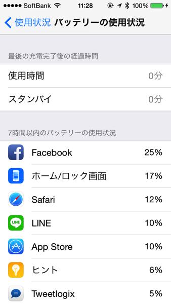 【iOS 8】各アプリのバッテリ使用状況を調べる方法