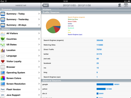 Ipad analytics 0020