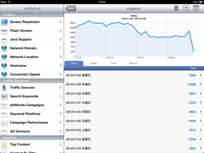 Ipad analytics 0021