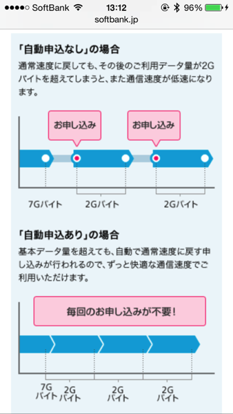 Softbank 7252