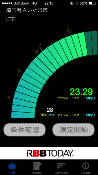 Speed test 4002