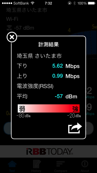 Speed test 4006