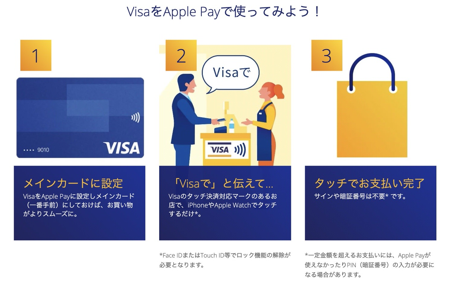 Visa apple pay touch 23
