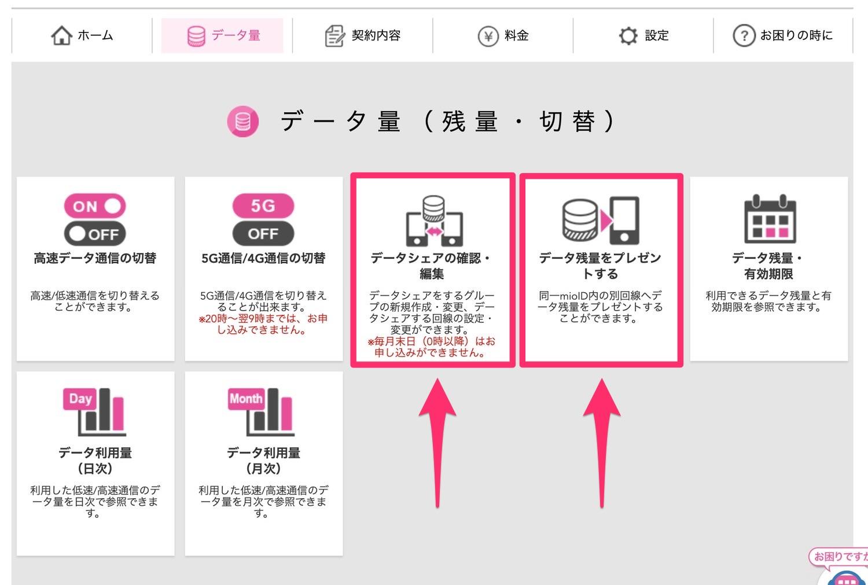 Iijmio data share 02 04 04