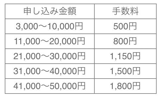 Kyash imasugu 04 04 1