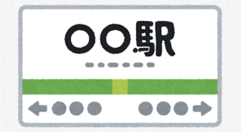 Station ranking 2021
